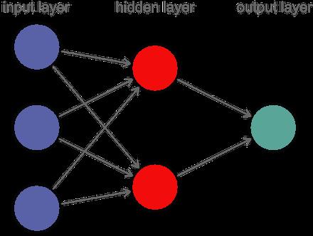 neural-net copy