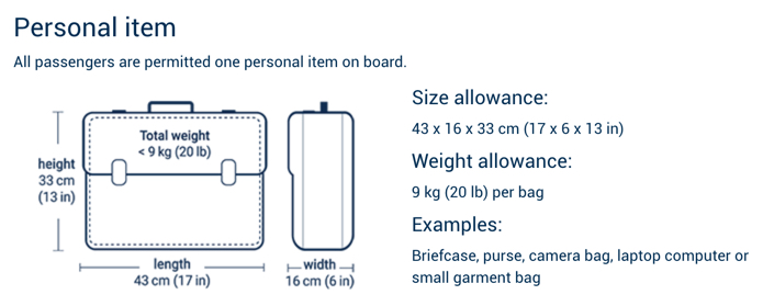 Carryon Sizes