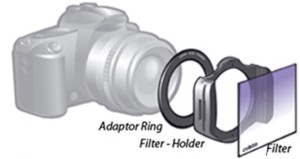 Filter System with Camera